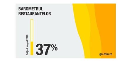 Gault&Millau lansează Barometrul Restaurantelor din România – ediția I